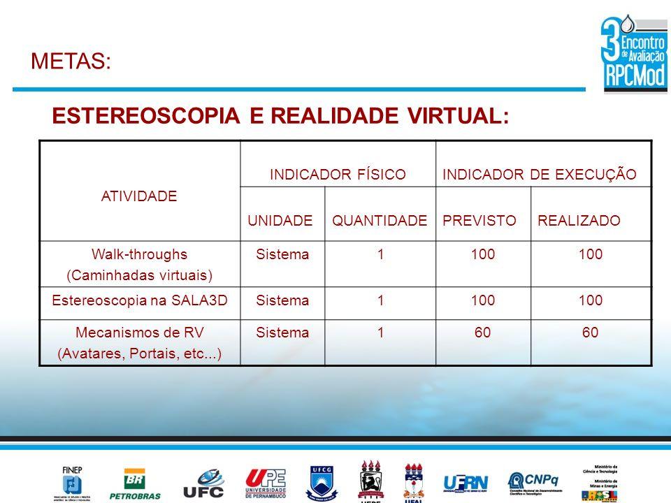ESTEREOSCOPIA E REALIDADE VIRTUAL: