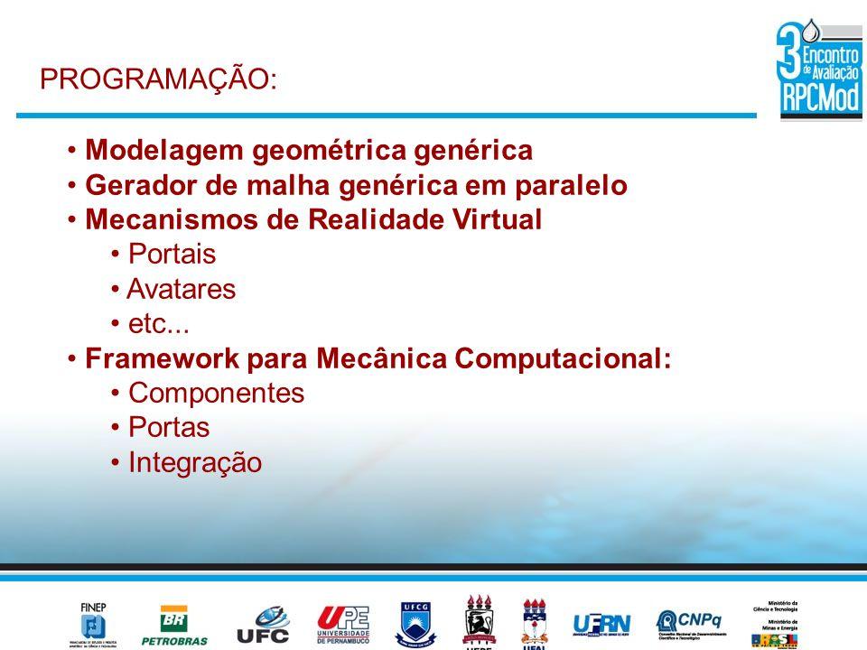 PROGRAMAÇÃO: Modelagem geométrica genérica. Gerador de malha genérica em paralelo. Mecanismos de Realidade Virtual.