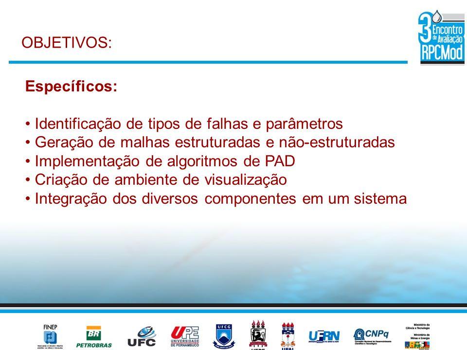 OBJETIVOS: Específicos: Identificação de tipos de falhas e parâmetros. Geração de malhas estruturadas e não-estruturadas.