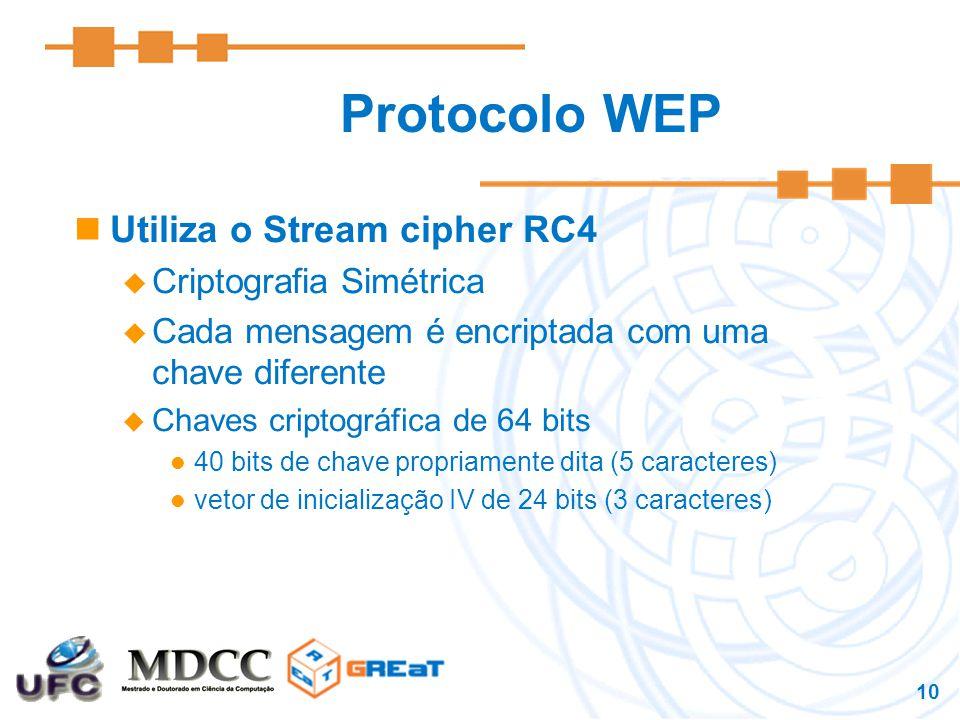 Protocolo WEP Utiliza o Stream cipher RC4 Criptografia Simétrica