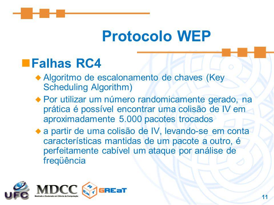 Protocolo WEP Falhas RC4