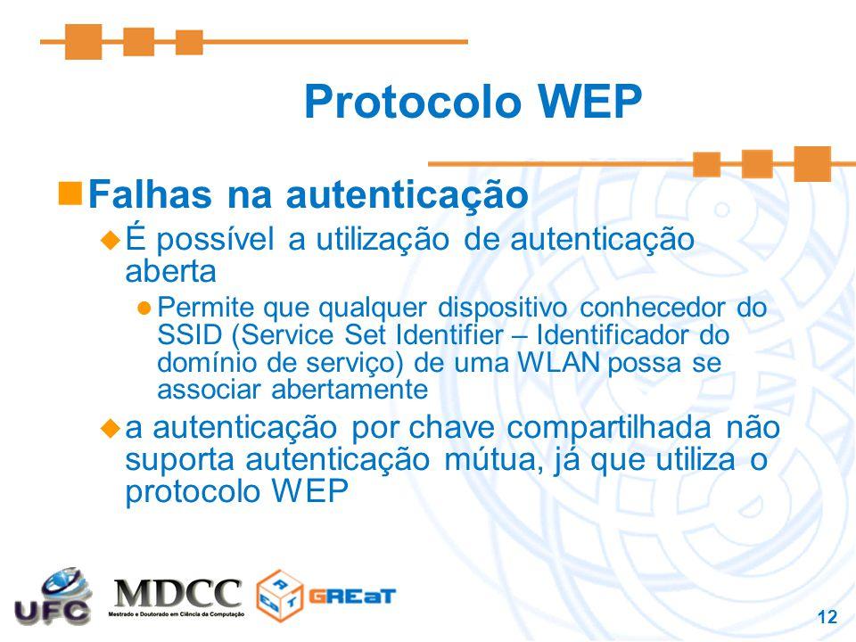 Protocolo WEP Falhas na autenticação