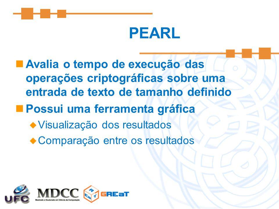 PEARL Avalia o tempo de execução das operações criptográficas sobre uma entrada de texto de tamanho definido.