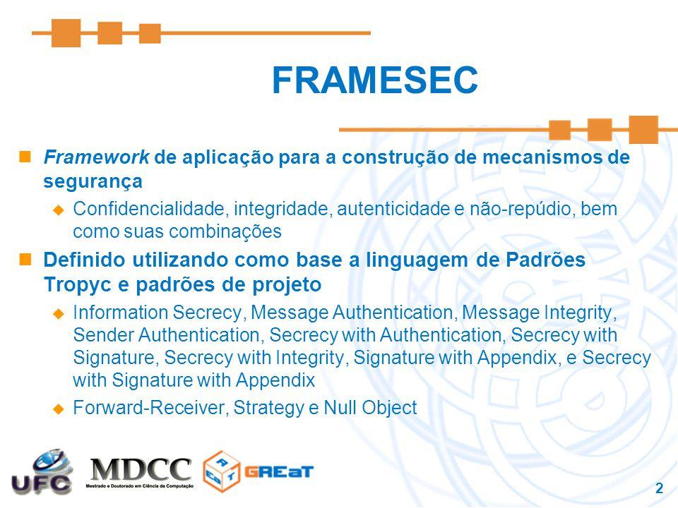 FRAMESEC Framework de aplicação para a construção de mecanismos de segurança.
