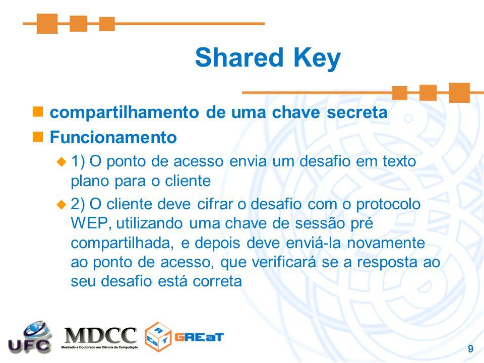 Shared Key compartilhamento de uma chave secreta Funcionamento