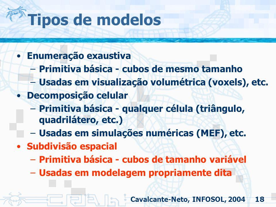 Tipos de modelos Enumeração exaustiva
