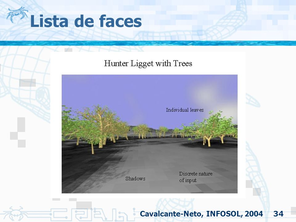 Lista de faces Cavalcante-Neto, INFOSOL, 2004