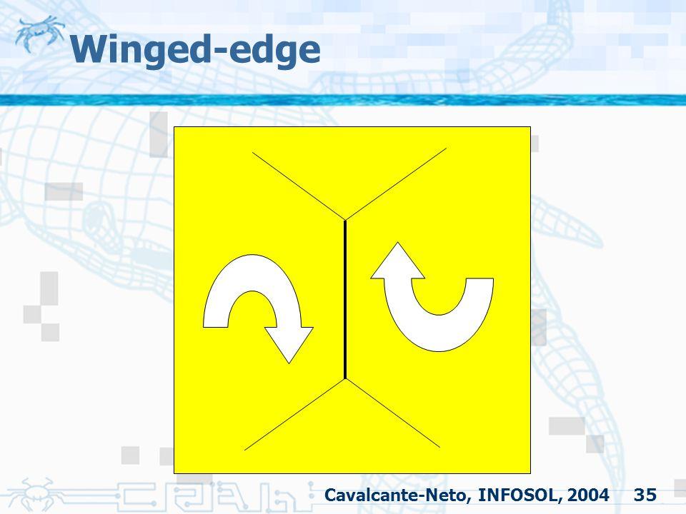 Winged-edge Cavalcante-Neto, INFOSOL, 2004