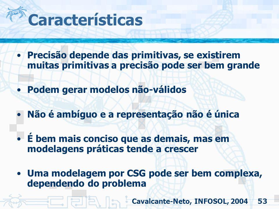 Características Precisão depende das primitivas, se existirem muitas primitivas a precisão pode ser bem grande.