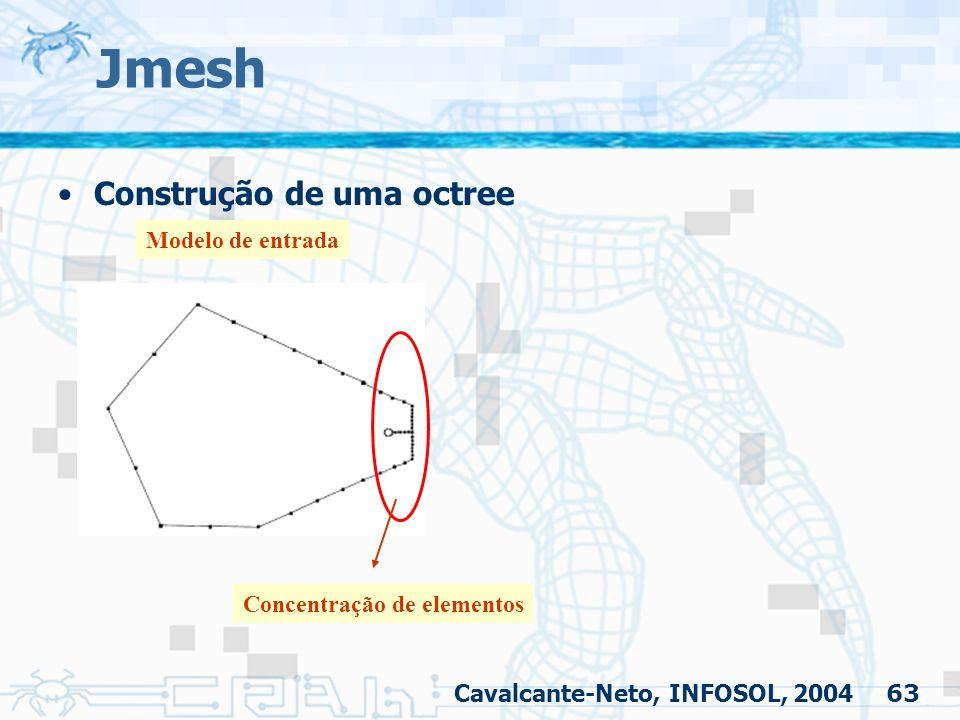 Jmesh Construção de uma octree Modelo de entrada