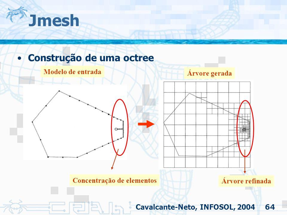 Jmesh Construção de uma octree Modelo de entrada Árvore gerada