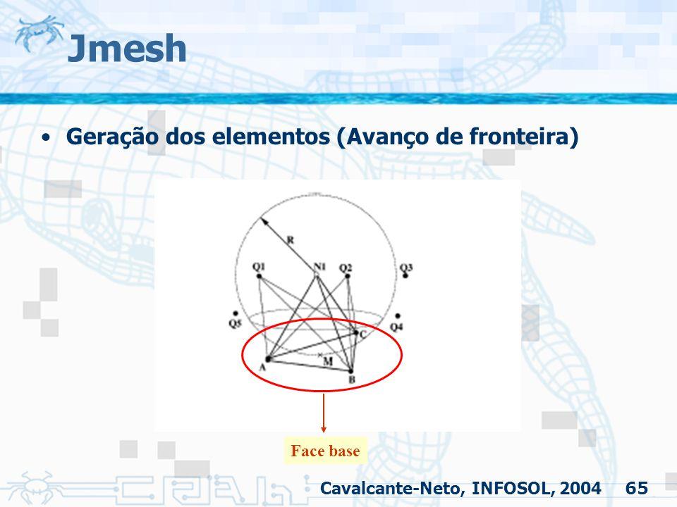 Jmesh Geração dos elementos (Avanço de fronteira) Face base