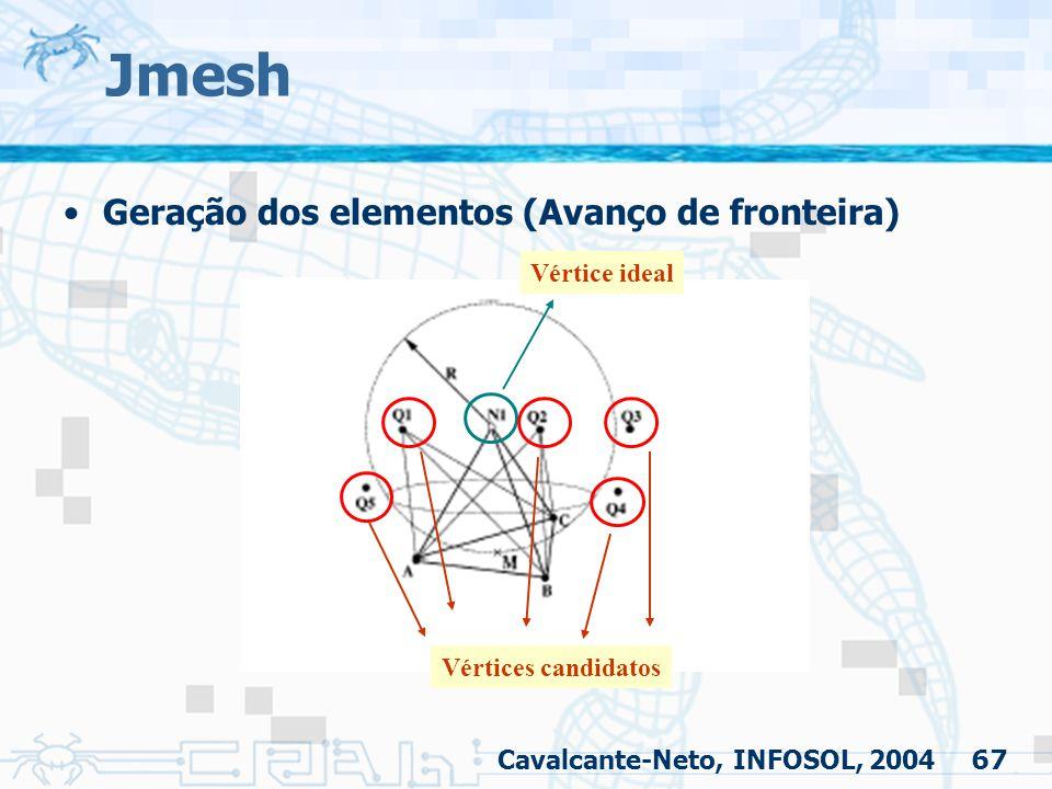 Jmesh Geração dos elementos (Avanço de fronteira) Vértice ideal