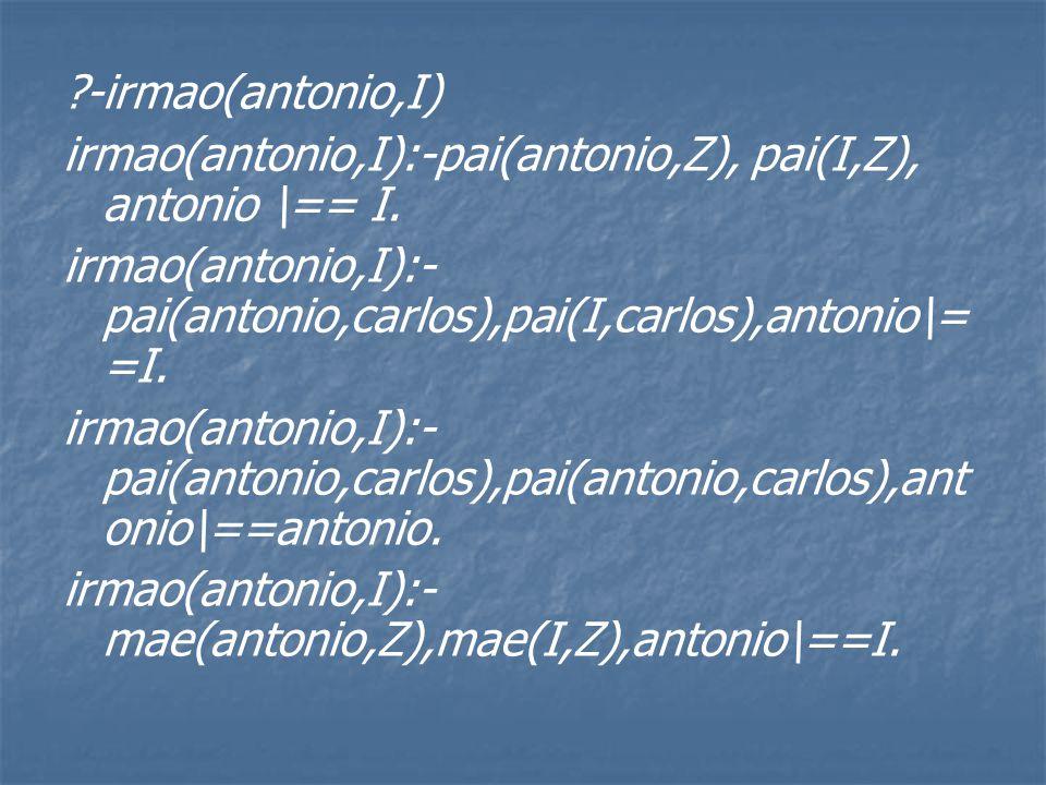-irmao(antonio,I) irmao(antonio,I):-pai(antonio,Z), pai(I,Z), antonio \== I. irmao(antonio,I):-pai(antonio,carlos),pai(I,carlos),antonio\==I.