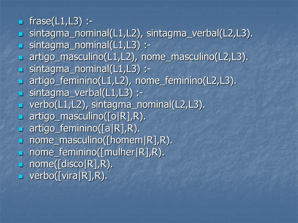 frase(L1,L3) :- sintagma_nominal(L1,L2), sintagma_verbal(L2,L3). sintagma_nominal(L1,L3) :- artigo_masculino(L1,L2), nome_masculino(L2,L3).