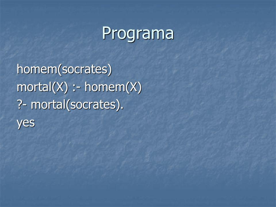 Programa homem(socrates) mortal(X) :- homem(X) - mortal(socrates).