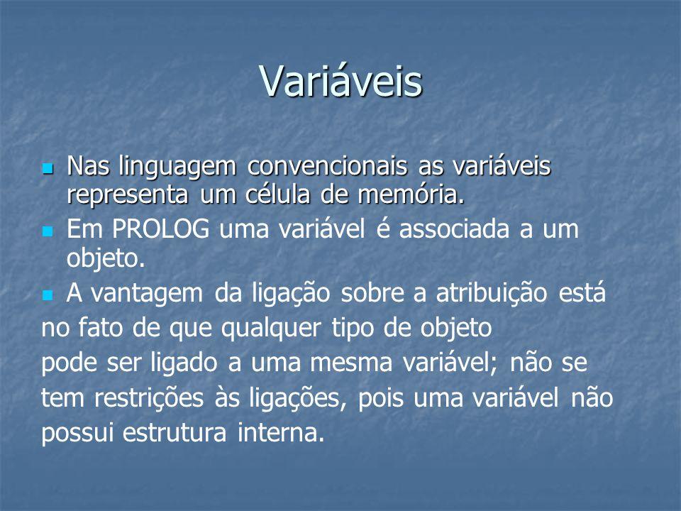 Variáveis Nas linguagem convencionais as variáveis representa um célula de memória. Em PROLOG uma variável é associada a um objeto.