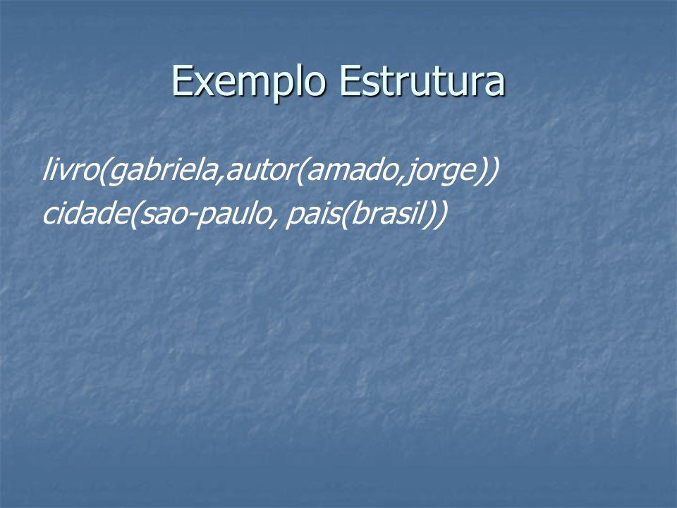 Exemplo Estrutura livro(gabriela,autor(amado,jorge))