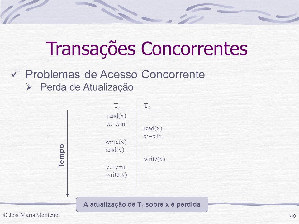 Transações Concorrentes