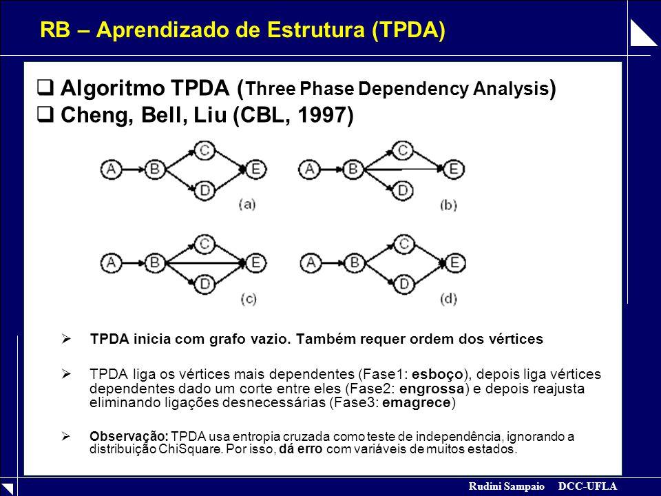 RB – Aprendizado de Estrutura (TPDA)