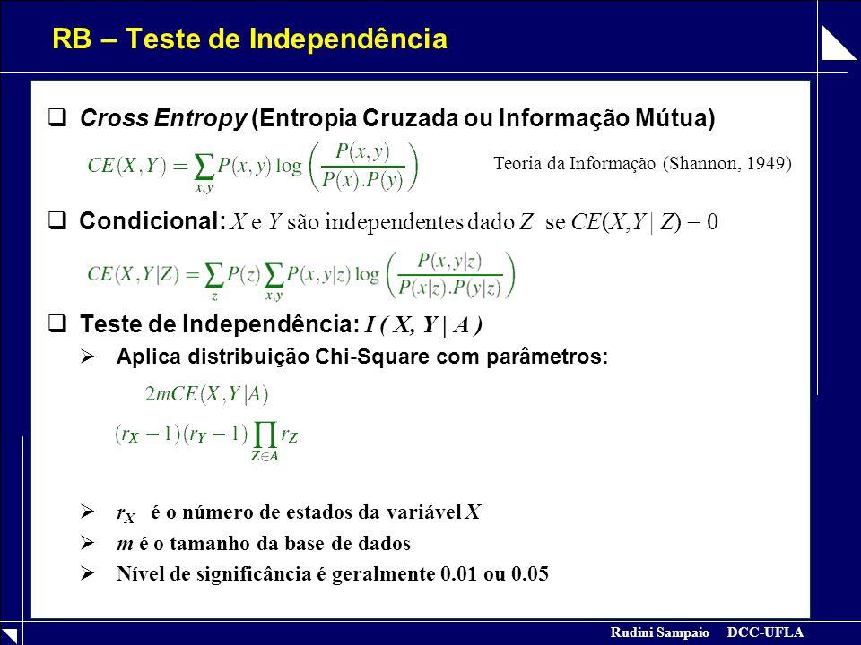 RB – Teste de Independência