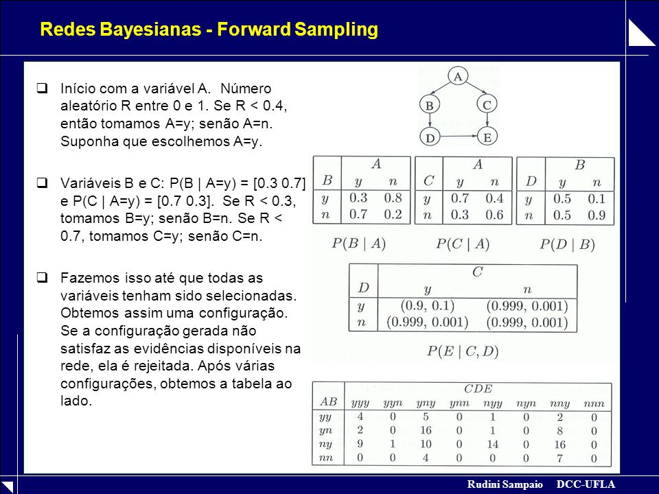 Redes Bayesianas - Forward Sampling