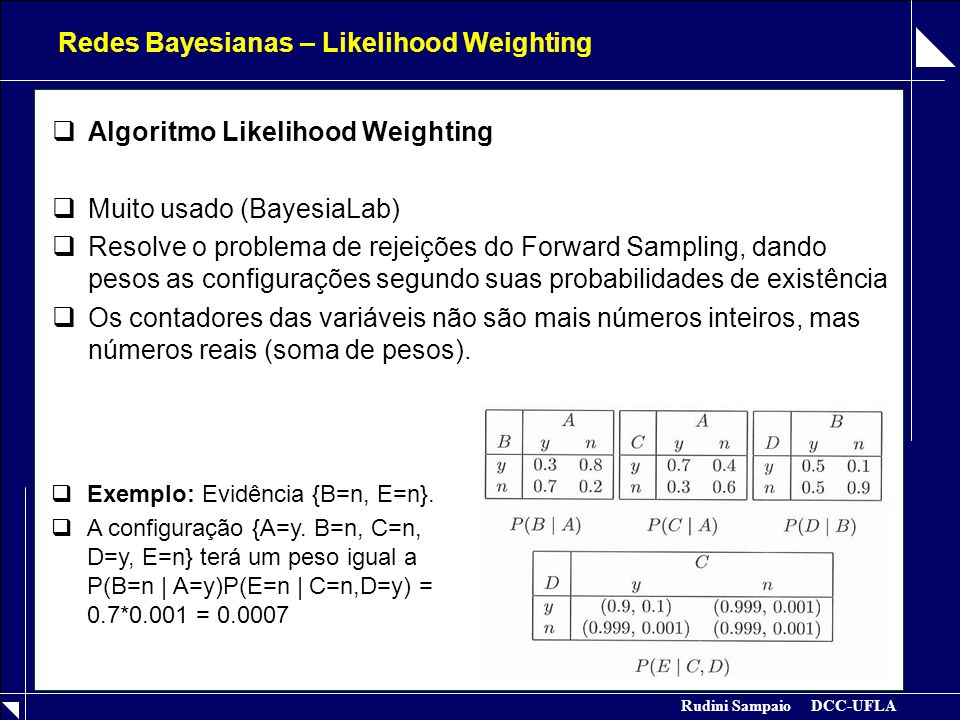Redes Bayesianas – Likelihood Weighting