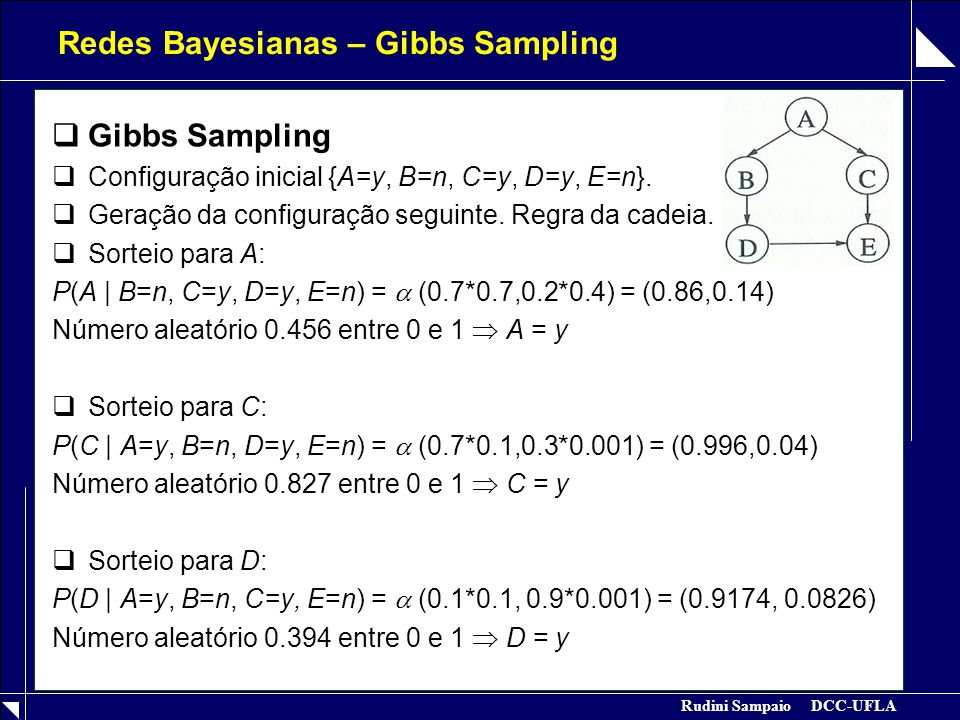 Redes Bayesianas – Gibbs Sampling
