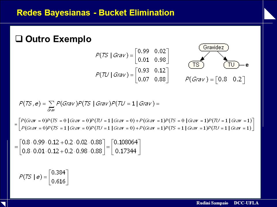 Redes Bayesianas - Bucket Elimination