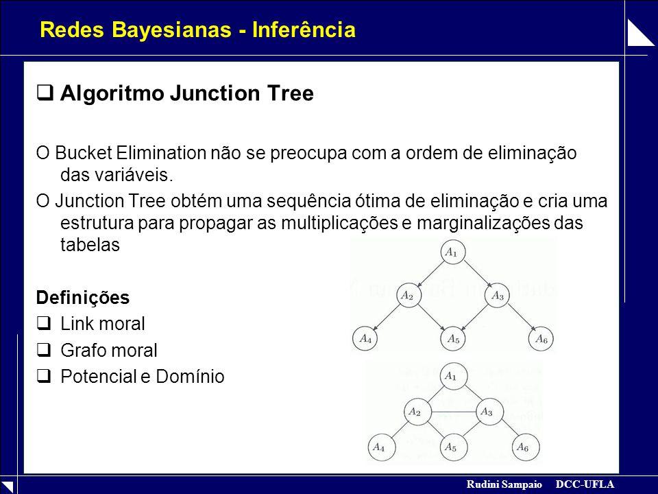 Redes Bayesianas - Inferência