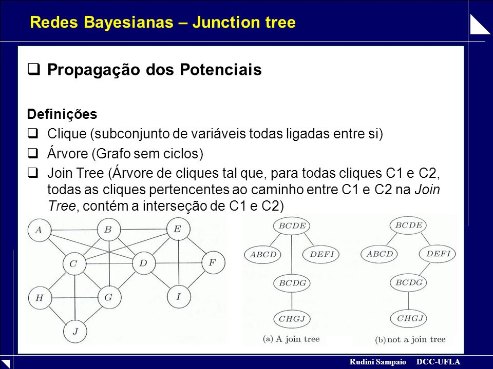 Redes Bayesianas – Junction tree