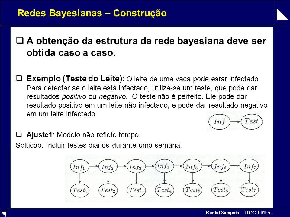 Redes Bayesianas – Construção