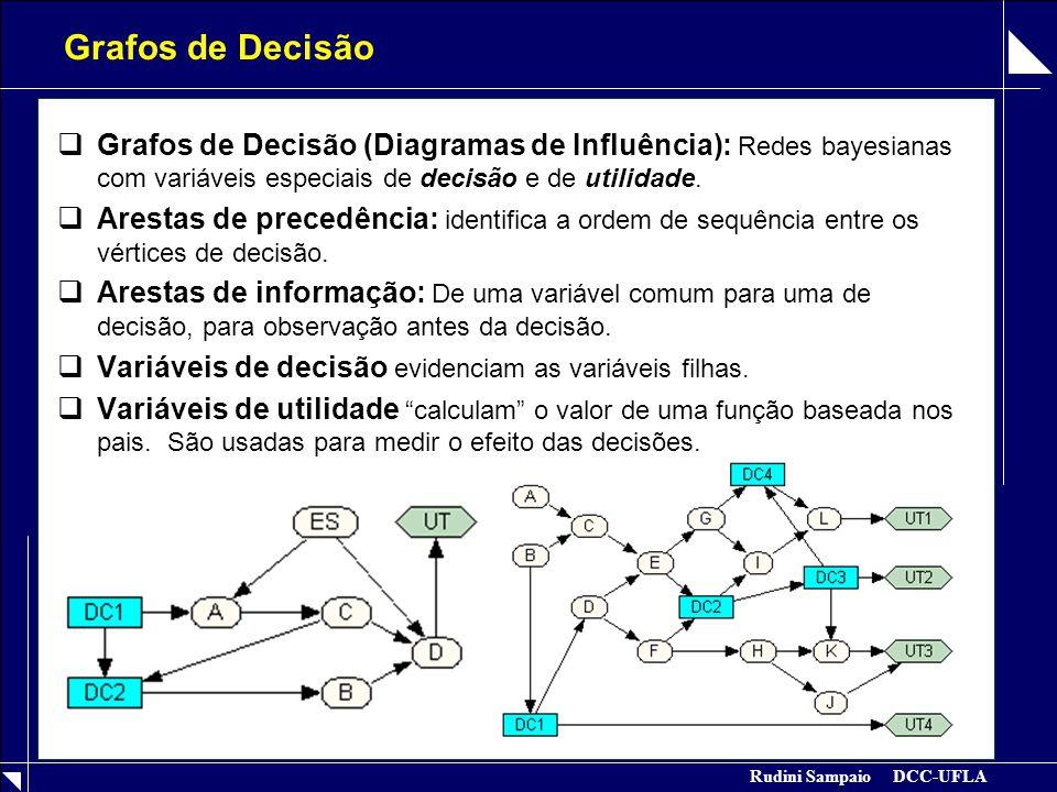 Grafos de Decisão Grafos de Decisão (Diagramas de Influência): Redes bayesianas com variáveis especiais de decisão e de utilidade.