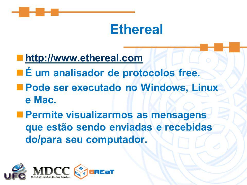 Ethereal http://www.ethereal.com É um analisador de protocolos free.
