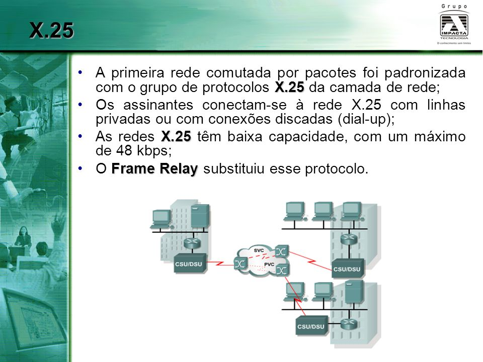 X.25 A primeira rede comutada por pacotes foi padronizada com o grupo de protocolos X.25 da camada de rede;