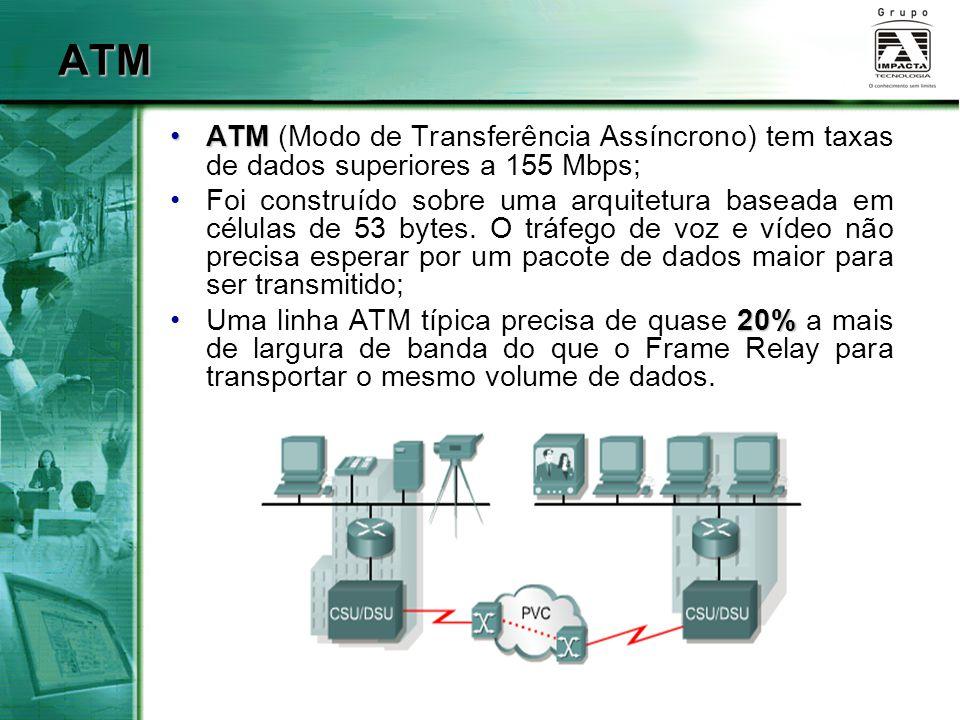 ATM ATM (Modo de Transferência Assíncrono) tem taxas de dados superiores a 155 Mbps;