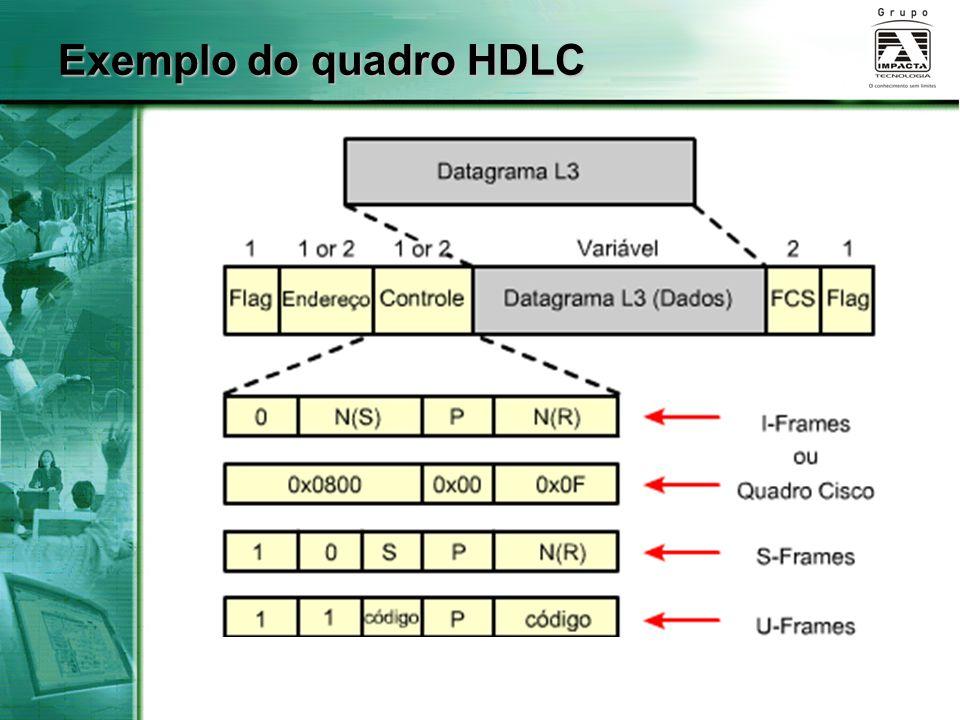 Exemplo do quadro HDLC