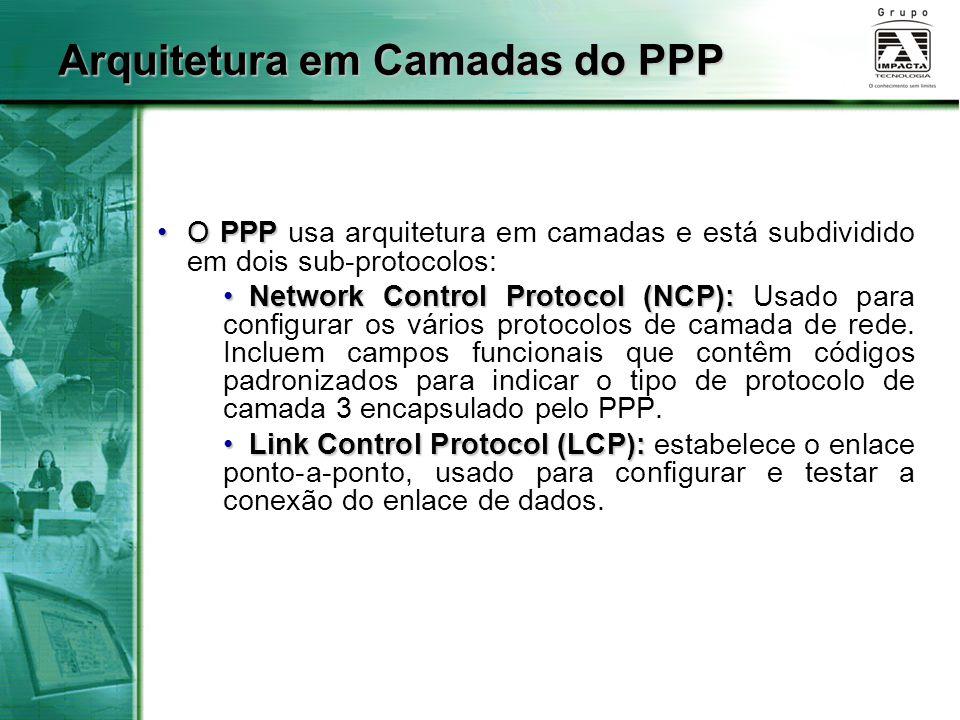 Arquitetura em Camadas do PPP