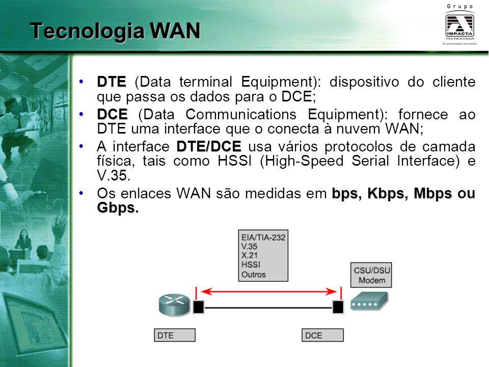 Tecnologia WAN DTE (Data terminal Equipment): dispositivo do cliente que passa os dados para o DCE;
