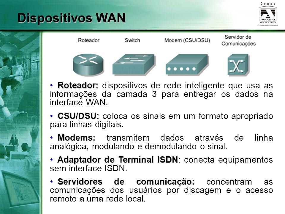Dispositivos WAN Roteador: dispositivos de rede inteligente que usa as informações da camada 3 para entregar os dados na interface WAN.