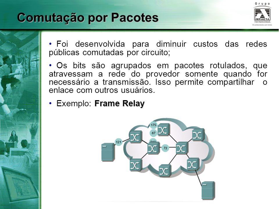 Comutação por Pacotes Foi desenvolvida para diminuir custos das redes públicas comutadas por circuito;