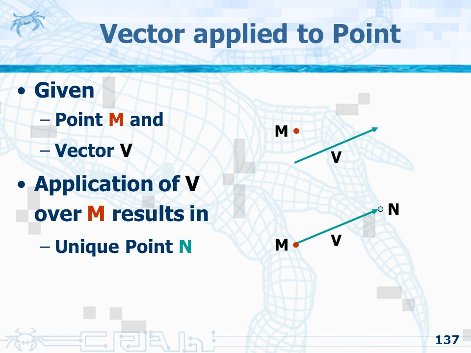 Vector applied to Point