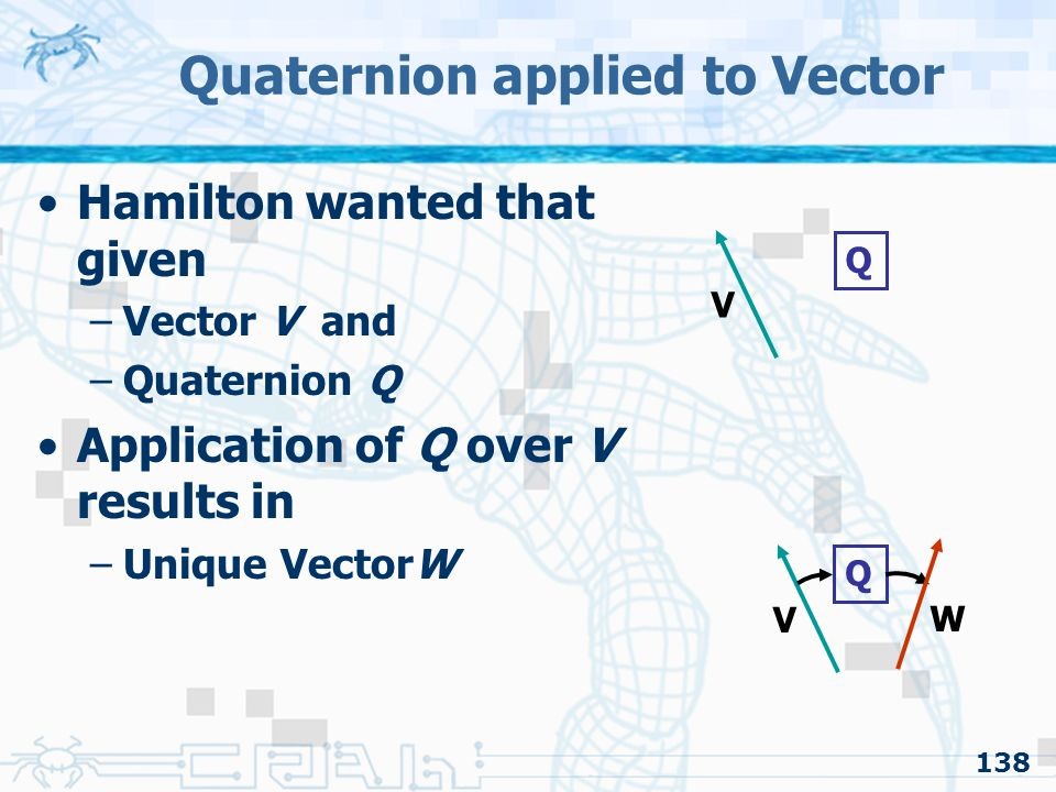 Quaternion applied to Vector