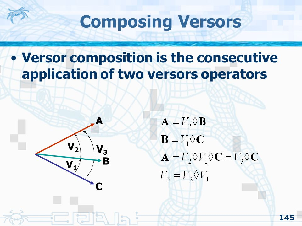 Composing Versors Versor composition is the consecutive application of two versors operators. A. B.