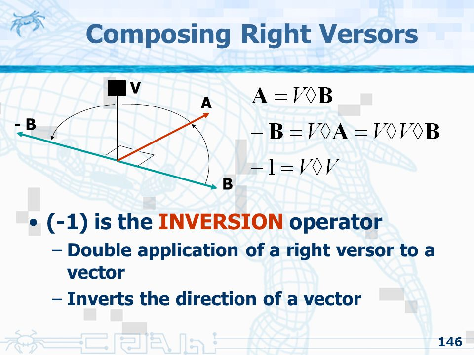 Composing Right Versors