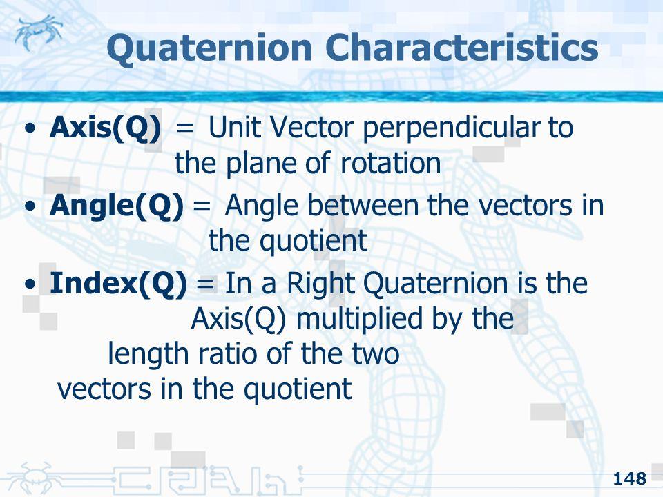 Quaternion Characteristics
