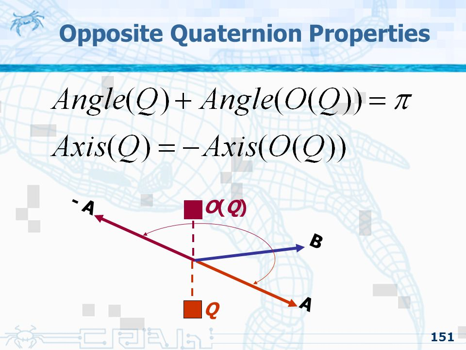 Opposite Quaternion Properties