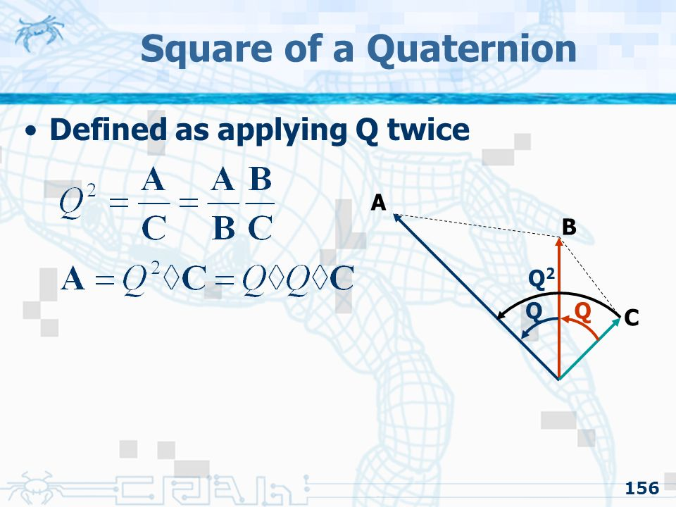 Square of a Quaternion Defined as applying Q twice C B A Q Q2