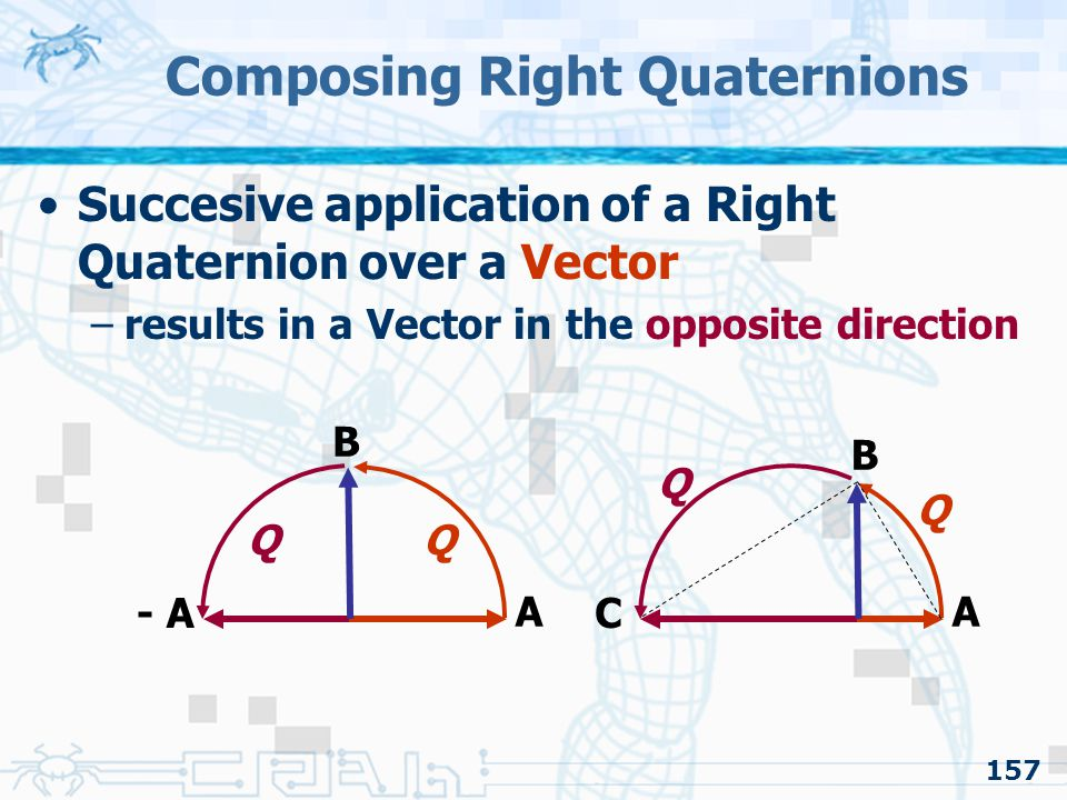 Composing Right Quaternions