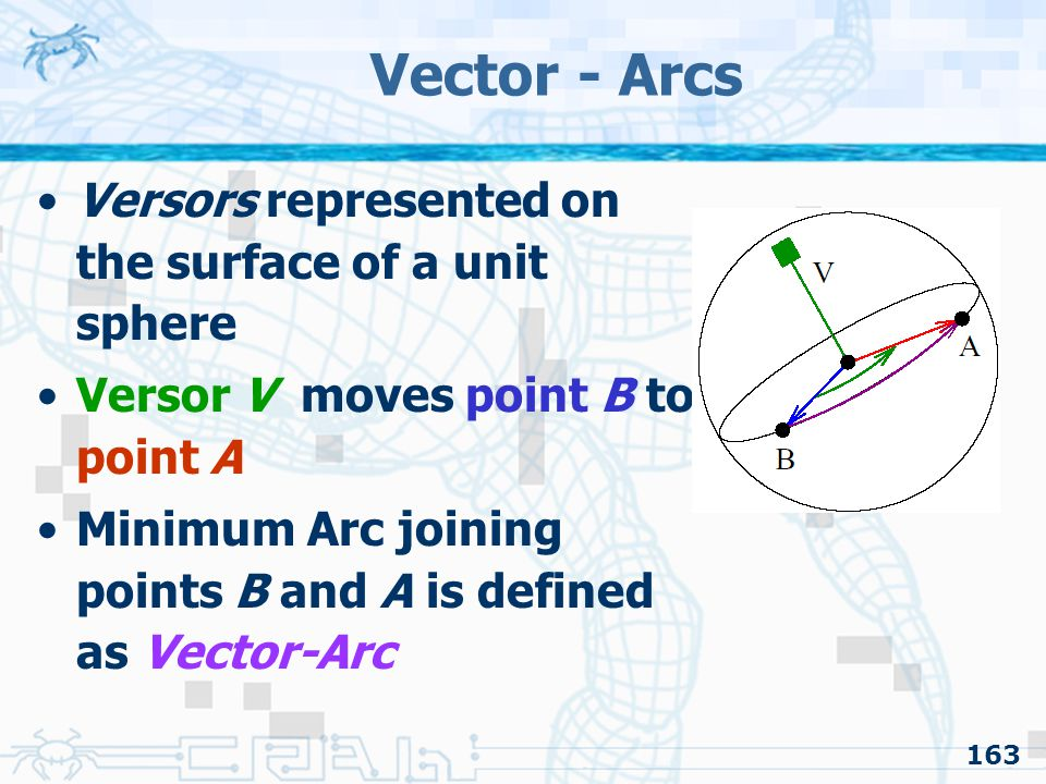 Vector - Arcs Versors represented on the surface of a unit sphere